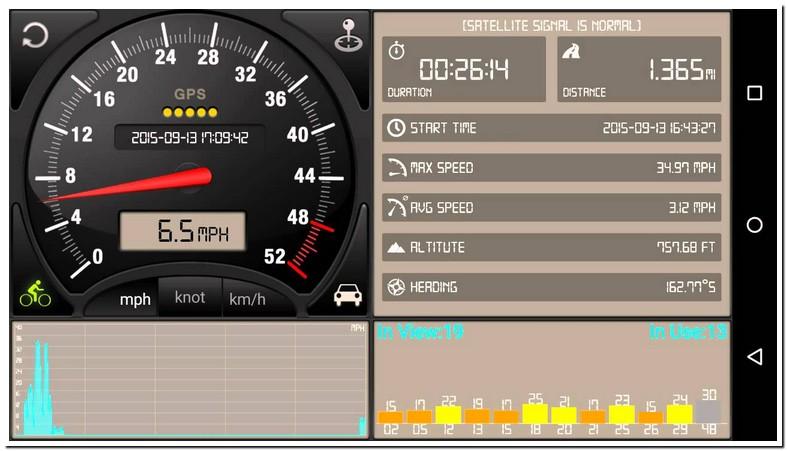6.5 Hp Predator Engine Top Speed