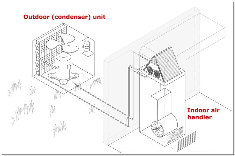 Air Conditioner Buzzing Inside