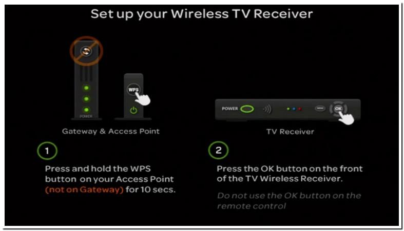 Att Uverse Wireless Access Point