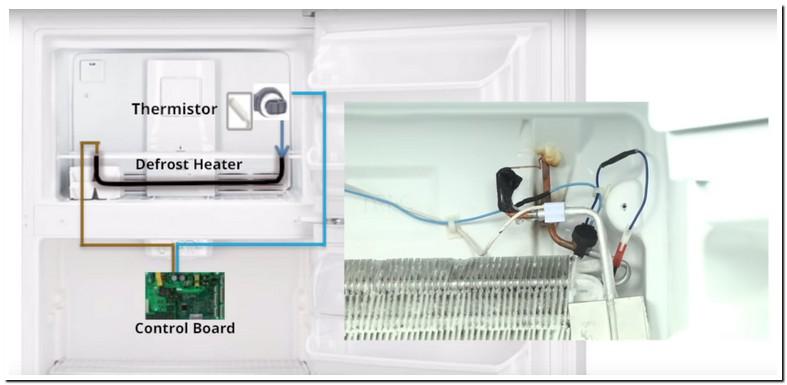 Bad Thermistor Symptoms Refrigerator