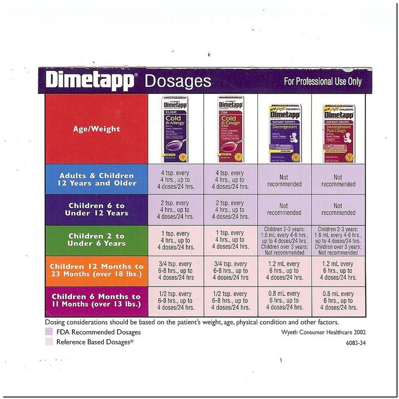 Dimetapp Cold And Cough Dosage By Weight