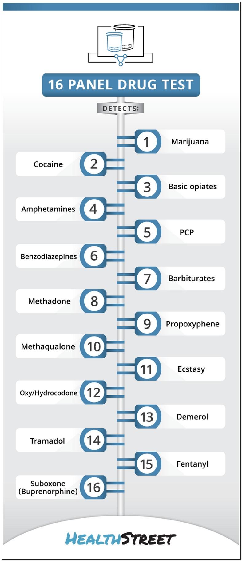 Does Ketamine Come Up On A Drug Test