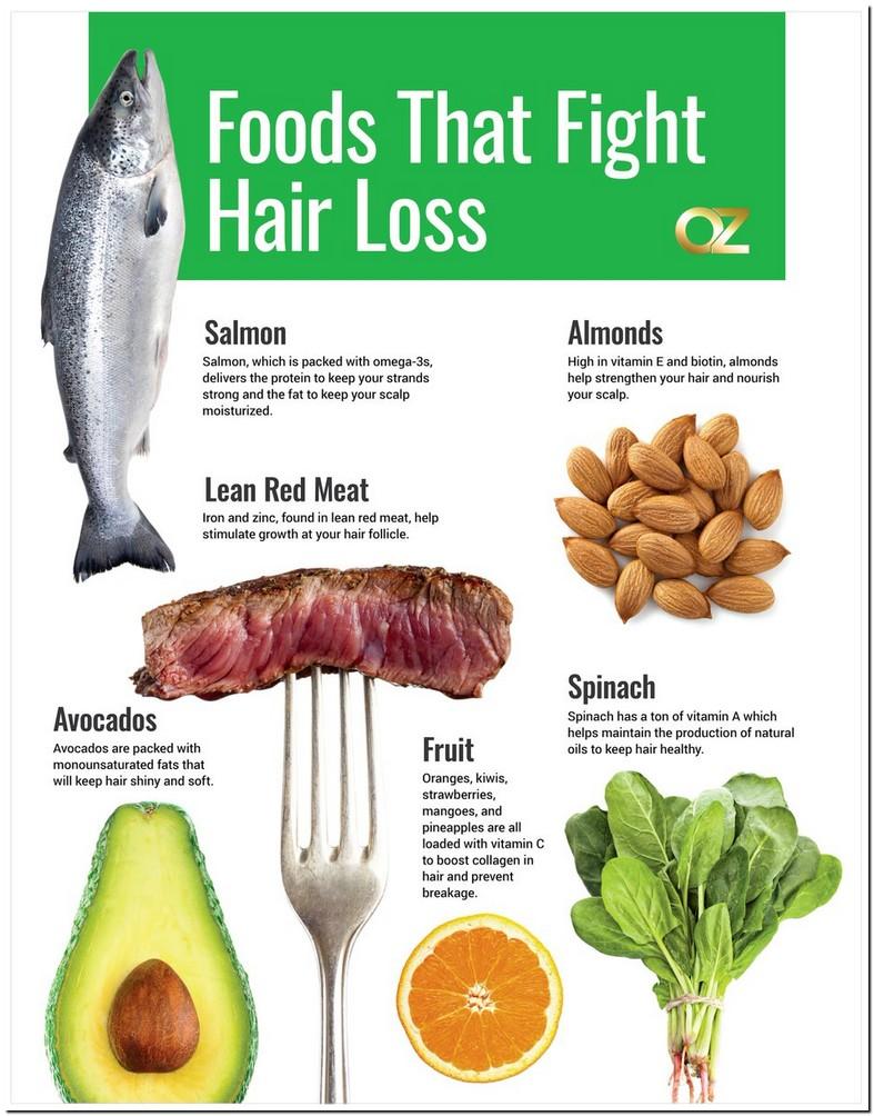 Dr Oz Hair Growth Vitamins