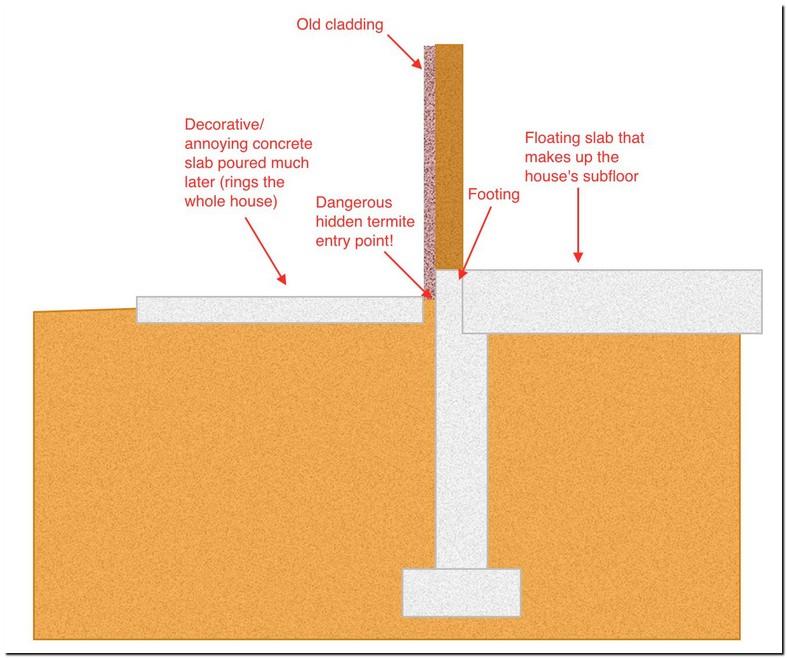 Floating Slab Foundation Problems