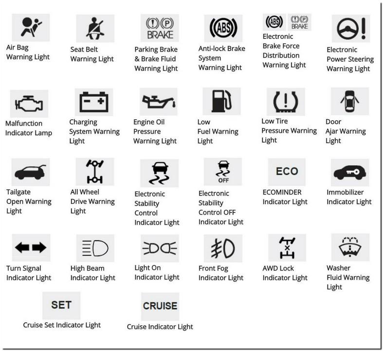 Kia Rio Warning Lights Symbols