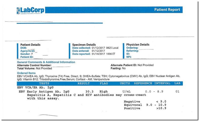 Labcorp Hiv Test Name