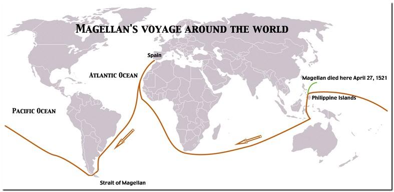 Magellan Map Update