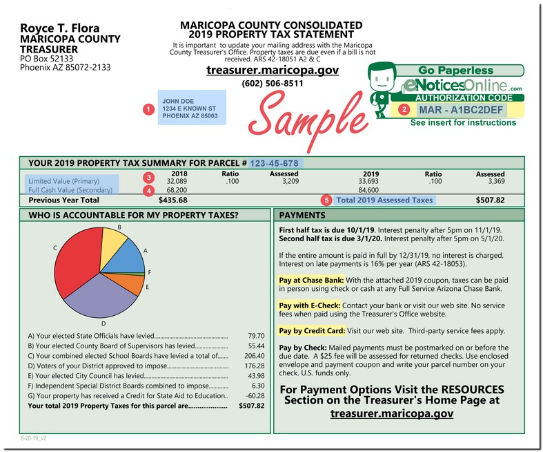 Maricopa County Tax Lien Foreclosure Process