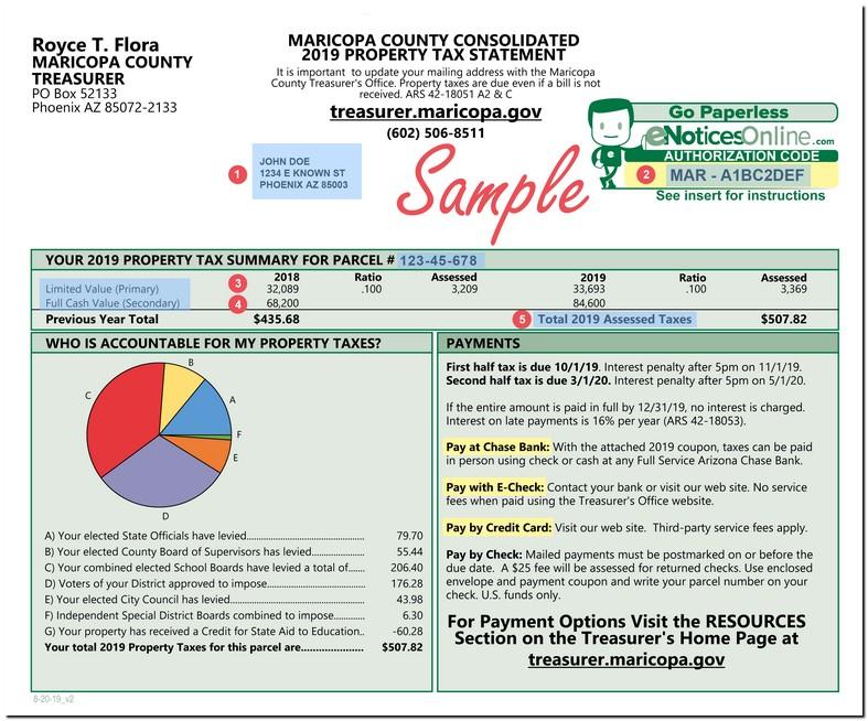 Maricopa County Tax Lien