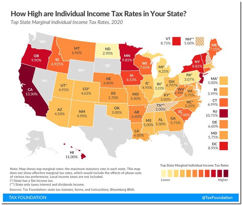 Maryland Vs Virginia Income Taxes