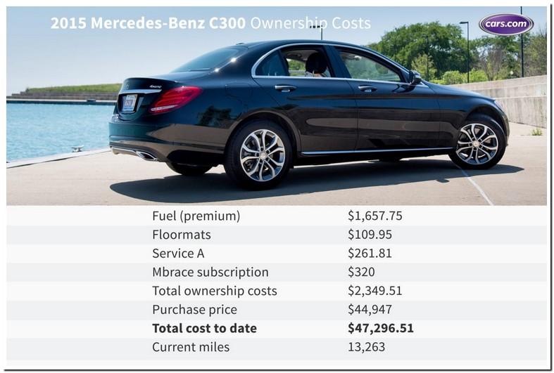 Mercedes C300 Oil Change Price