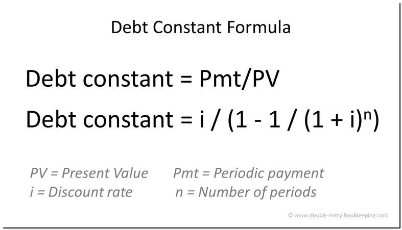 Mortgage Constant Formula Excel