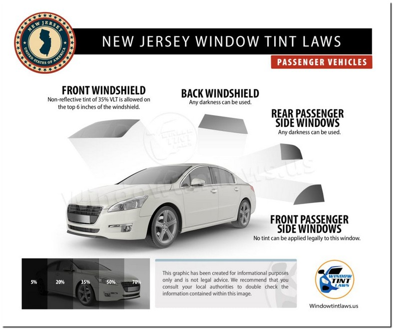 New Jersey Car Window Tint Laws