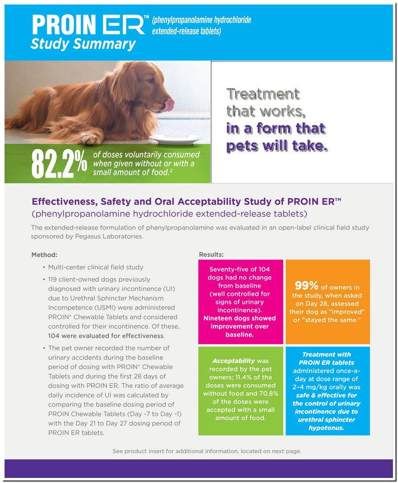 Proin Canine Dosage