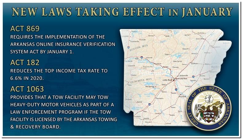 Reckless Driving Arkansas Law