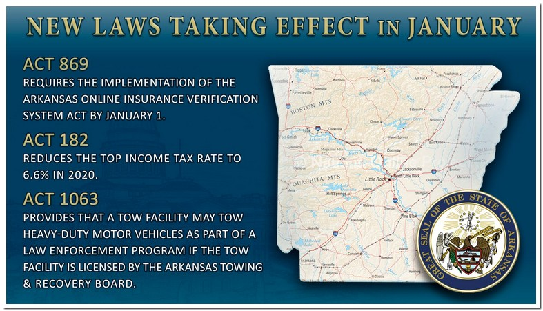 Report Reckless Driving Arkansas