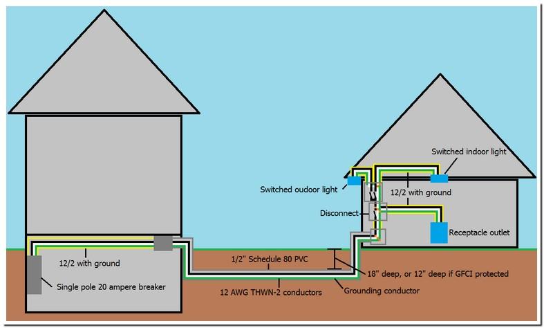 Running Electric To Garage Diagram