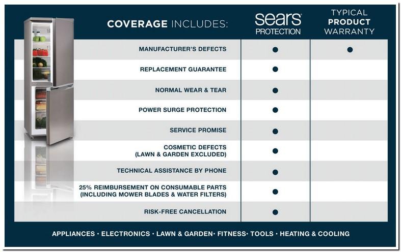 Sears Refrigerator Protection Plan