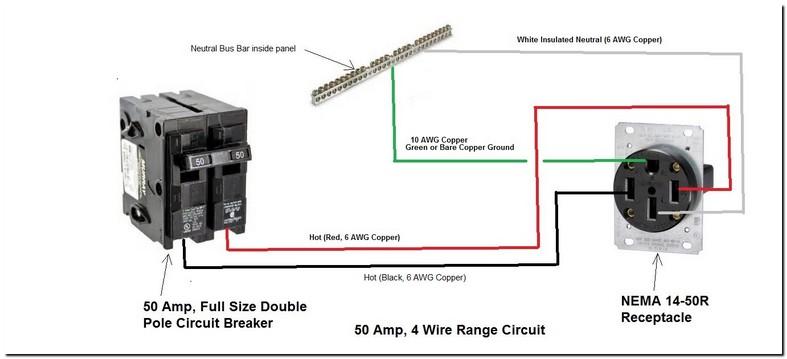 Stove Circuit Breaker Size