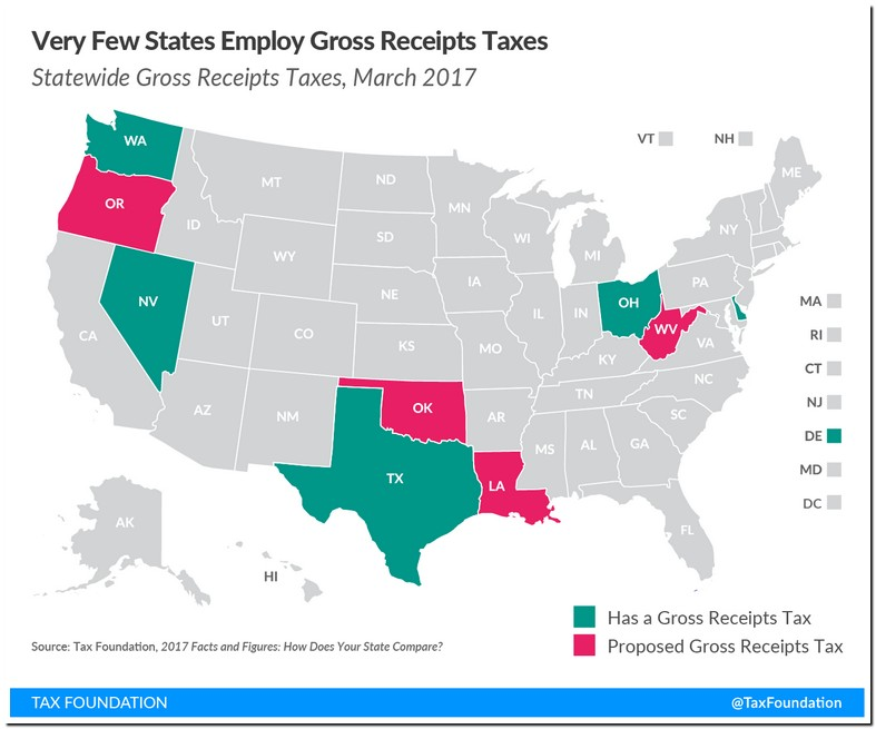Texas Gross Receipts Tax
