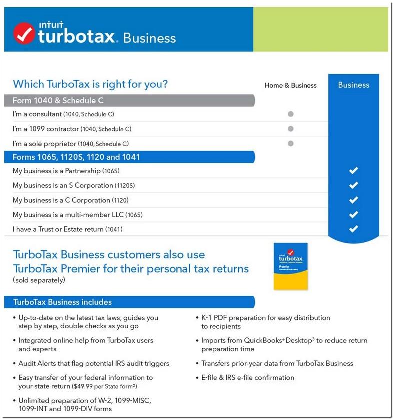 Turbotax Business 1065