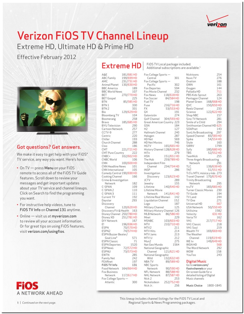Verizon Fios Cnn Channel